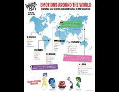 Emotions Around The Worlds