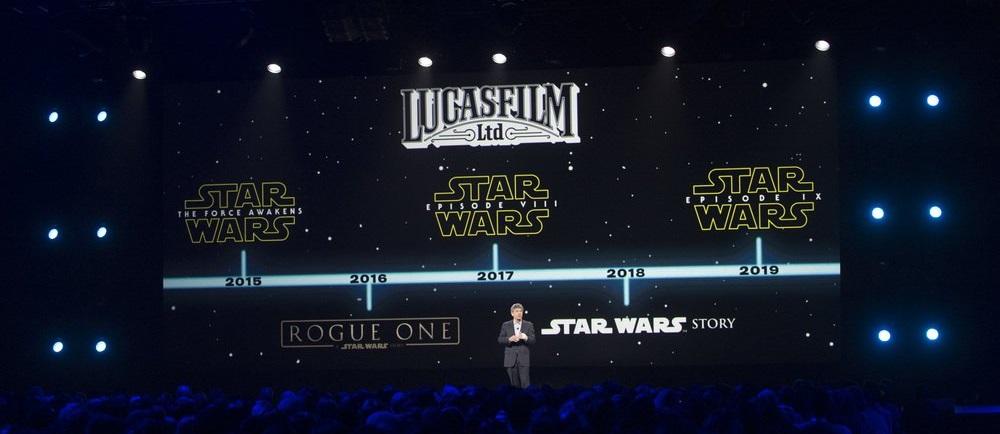 star-wars-release-dates