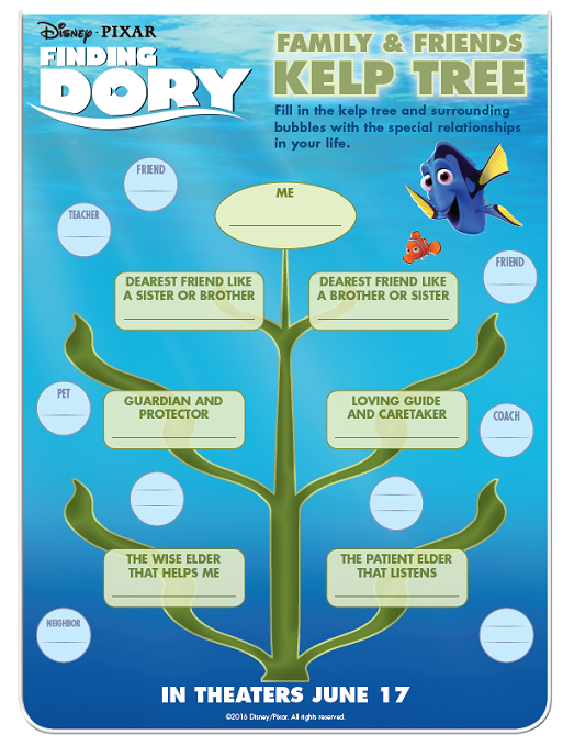 Finding Dory Family Tree