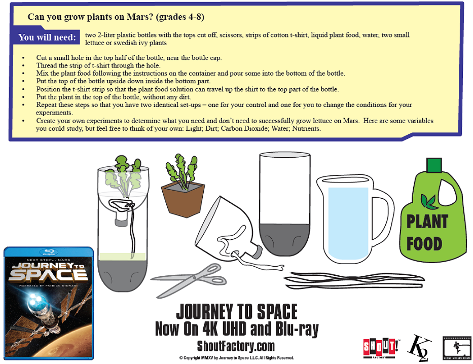 Grow Plants on Mars